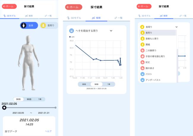 3Dアバターによる体型トラッキング画面イメージ図
