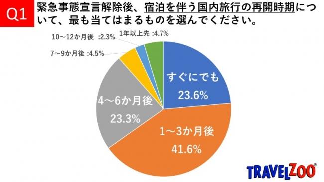 """宣言 解除 基準 緊急 事態 東京都、宣言解除基準""""600人""""なら8月初旬になるとの試算も…先立つ対策がない苦しさ(ABEMA TIMES)"""
