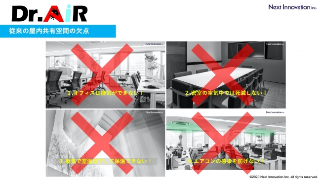 DR.AiR:従来の屋内共有空間の欠点
