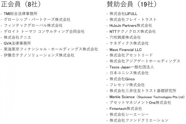 グループ ファンド クリエーション ファンドクリエーショングループ (3266)