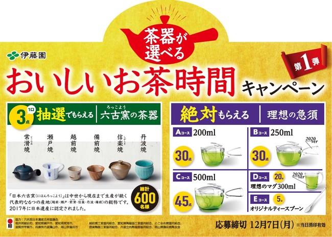 弾 伊藤園 3 麦茶 第 キャンペーン