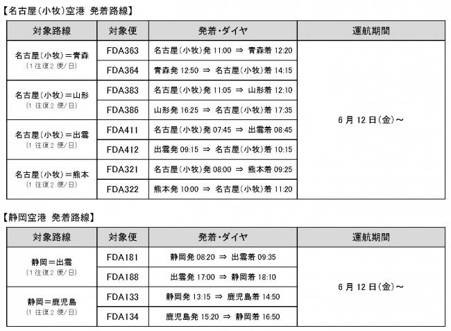 6月12日(金)より運航を追加する路線・便について1.