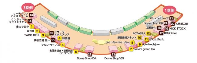 1塁側 ルーキーカレー9番、塚田農場スタンドは10番に位置しています!
