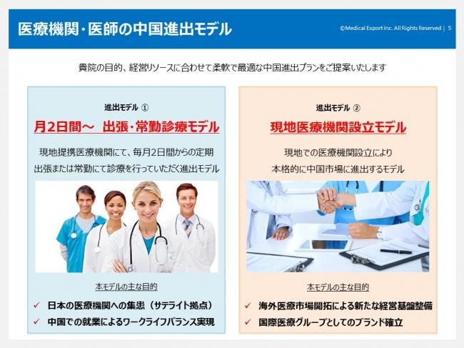 医療機関・医師の中国進出モデル