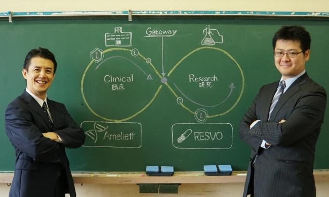 左から、アメリエフ株式会社 山口、株式会社RESVO 小林氏、図は、臨床ゲノム情報が社会に循環し活用されていく様を表現