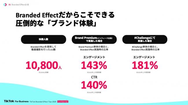 Branded Effectだからこそできる圧倒的な「ブランド体験」