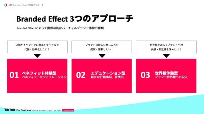 Branded Effectの3つのアプローチ