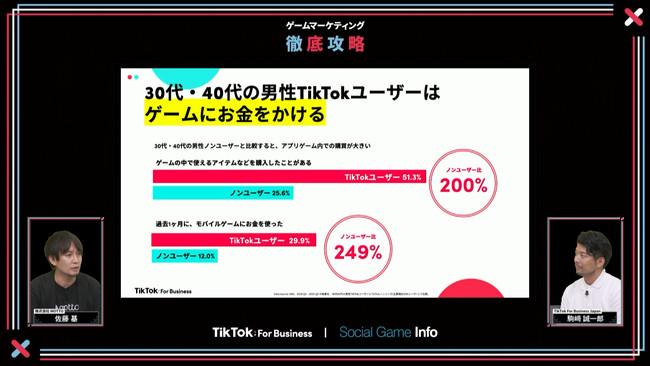 (左から)MOTTO佐藤基氏 / TikTok For Business Japan 駒﨑誠一郎