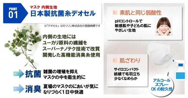 日本製防菌糸使用