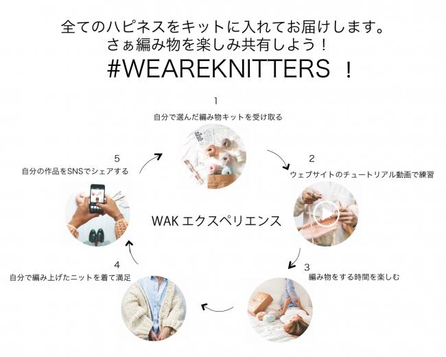 WAKは編み物をする人たちの為に、オンラインコンテンツを使い情報の更新や共有をしています。更に様々なオフラインのコミュニティづくりをするなど、編み物を楽しむ全ての人たちに新しいアイデアや商品を発信しています。