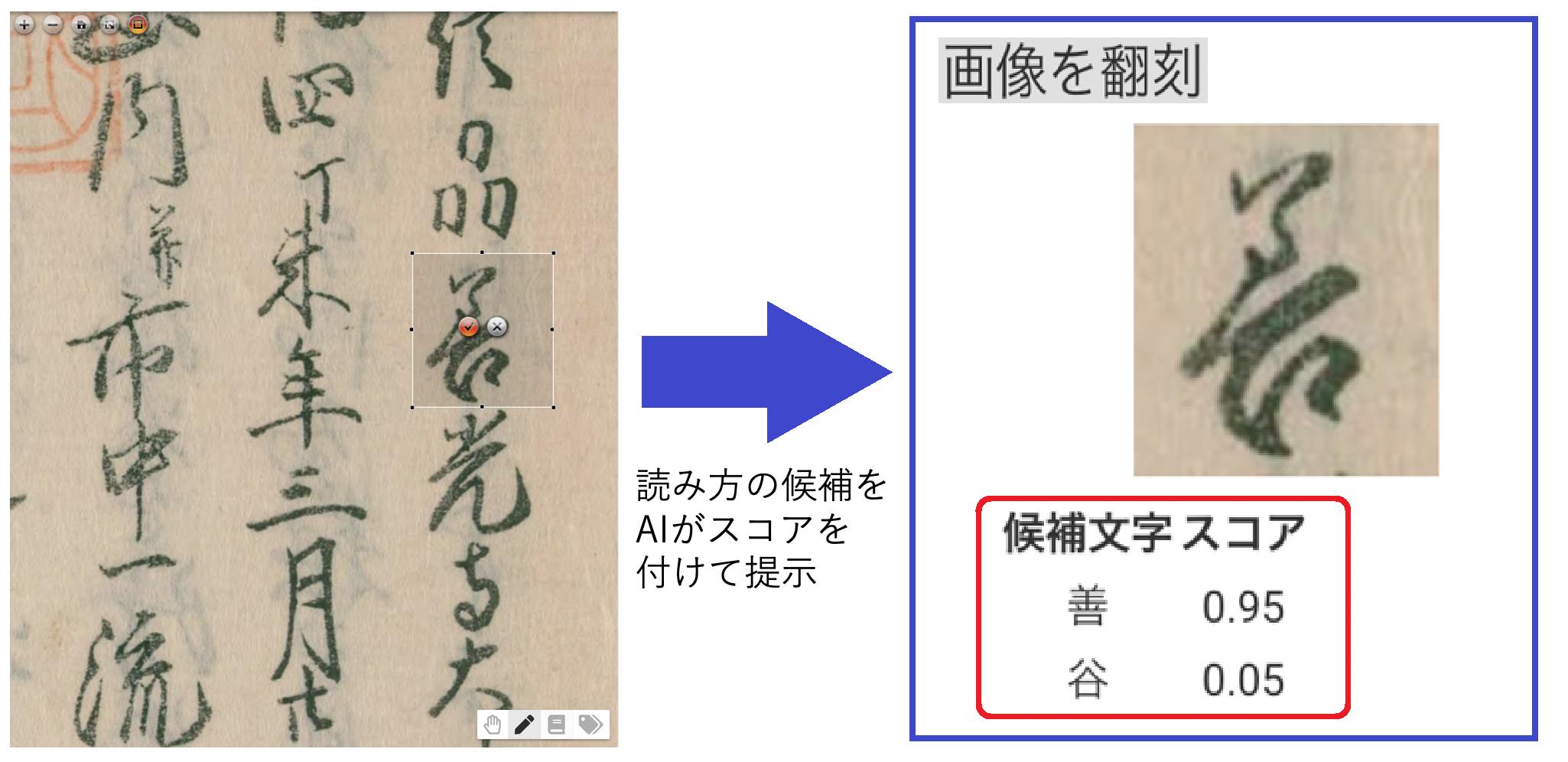 最新のAI技術を使用し、ゲーム感覚で古文書を解読! 歴史研究に参加しよう!市民参加型翻刻プロジェクト「みんなで翻刻」が7月22日 リニューアル公開!