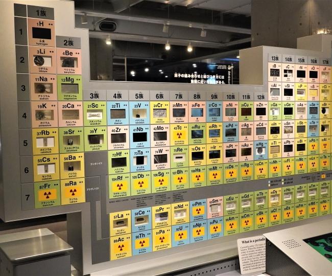 地球館地下3階展示室 元素の周期表