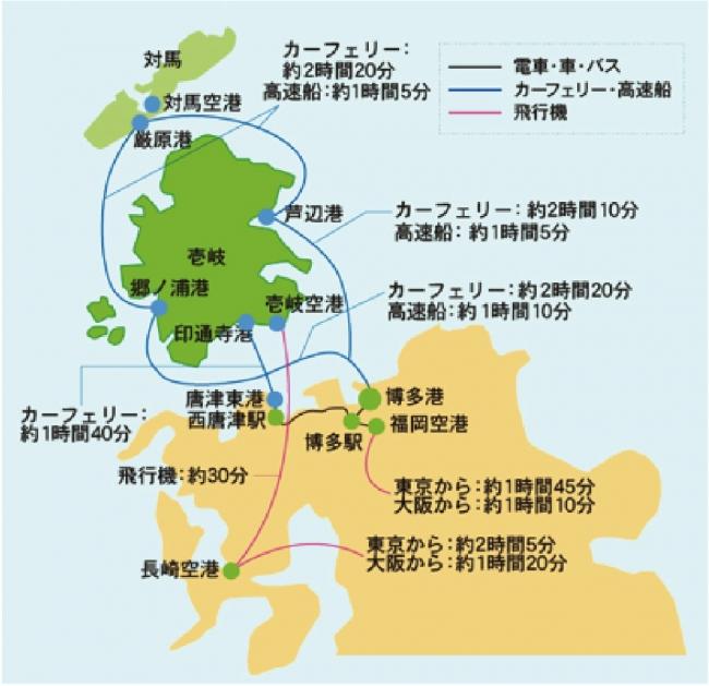 壱岐島へのアクセス