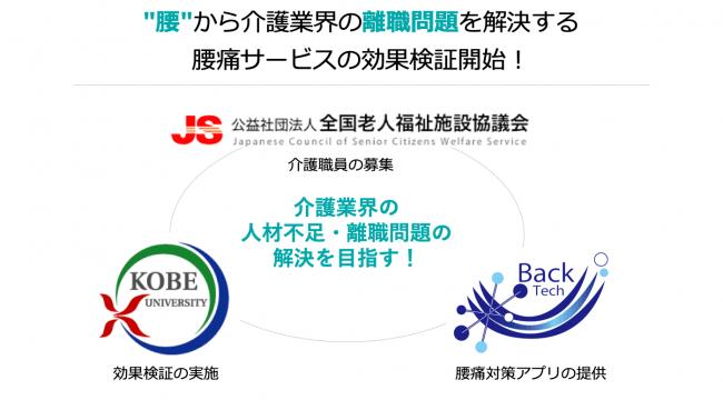 全国老施協・株式会社バックテック・神戸大学大学院とポケットセラピストによる腰痛予防実証