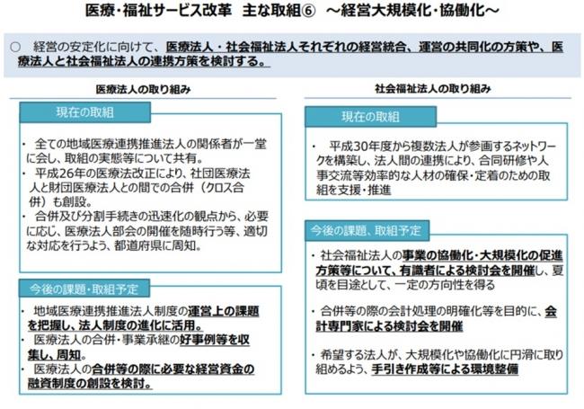 「経営大規模化・協働化」未来投資会議(第25回)厚生労働大臣提出資料(参考資料)より