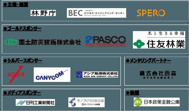 SFA運営体制・スポンサー