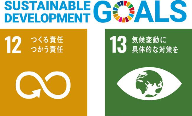 SDGsへの貢献