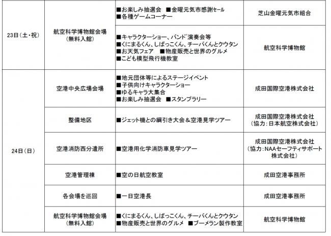 毎年恒例!空の日フェスティバル2017を開催します!|成田国際空港株式 ...