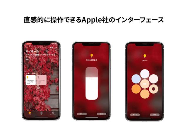 Apple社ホームアプリ