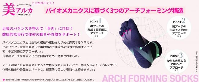 美アルカのアーチフォーミング  美脚 美姿勢 骨盤矯正 体幹サポート  外反母趾ケアソックス