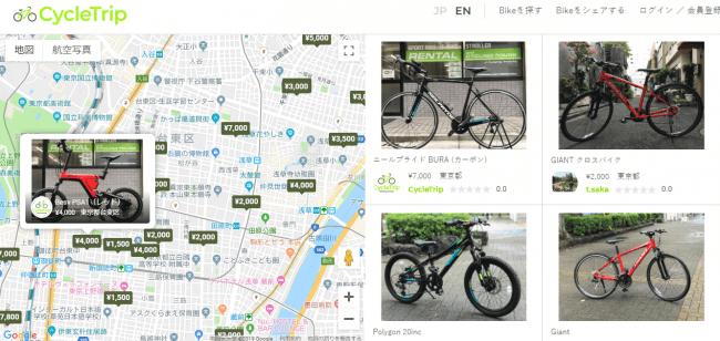スポーツバイク表示例