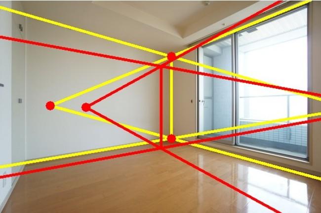 呈示構図(2消失点画像)の例