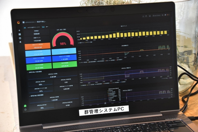 マリブホテル 『Power Conditioning System(PCS)』