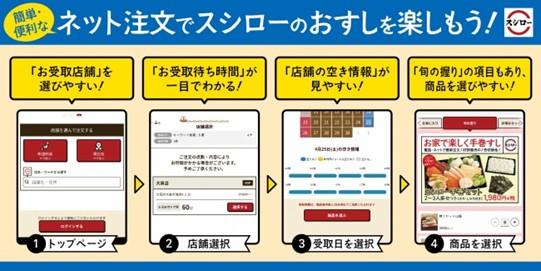 ネット注文画面