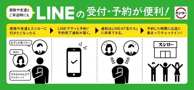 「LINEミニアプリ」便利な使い方イメージ
