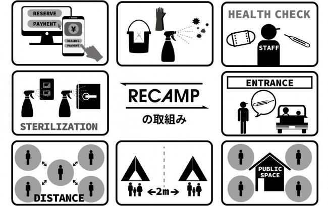 RECAMPの取り組み