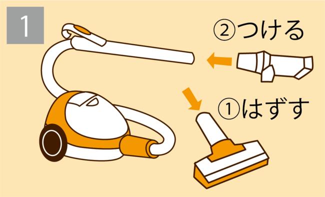 使用方法 1