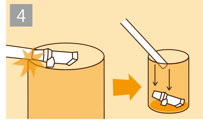 使用方法 4