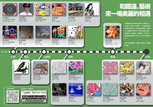 内湾鉄道美術館沿線の作品マップ(画像提供:ロマンチック台三線芸術祭)