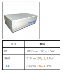 加工用 UV フェムト秒レーザー