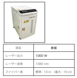 ハンドトーチレーザー溶接機