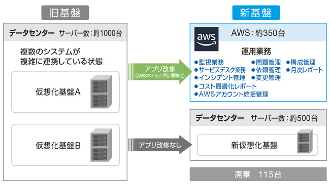 株式 富士 会社 ソフト