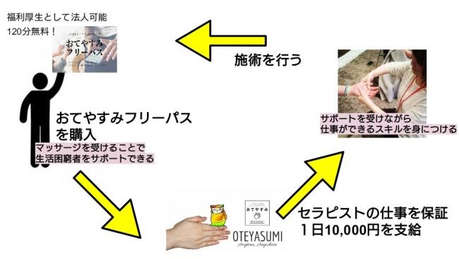新宿 区 コロナ 10 万 円