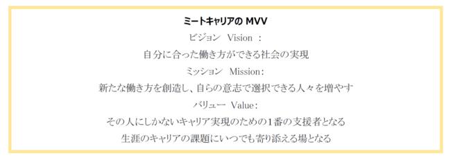 ミートキャリアのMVV