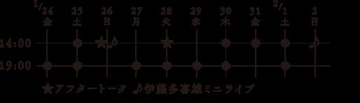東京公演日時