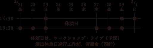 台北公演日時