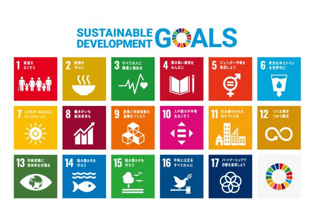 持続可能な開発目標(SDGs)17のゴール