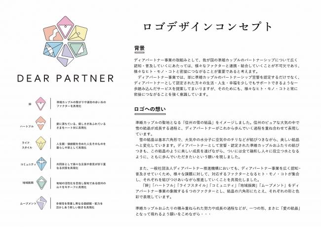 (資料)ロゴデザインコンセプト