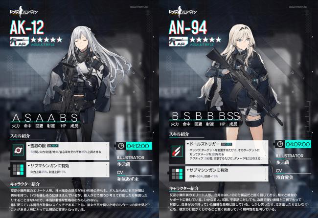 ▲「AK-12 (左)」、「AN-94 (右)」