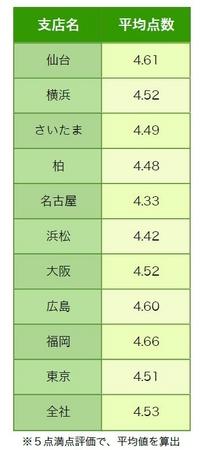 株式会社日本エコシステムのプレスリリース(最新配信日:2016年7月8日 14時30分) プレスリリース配信・掲載のPR TIMES