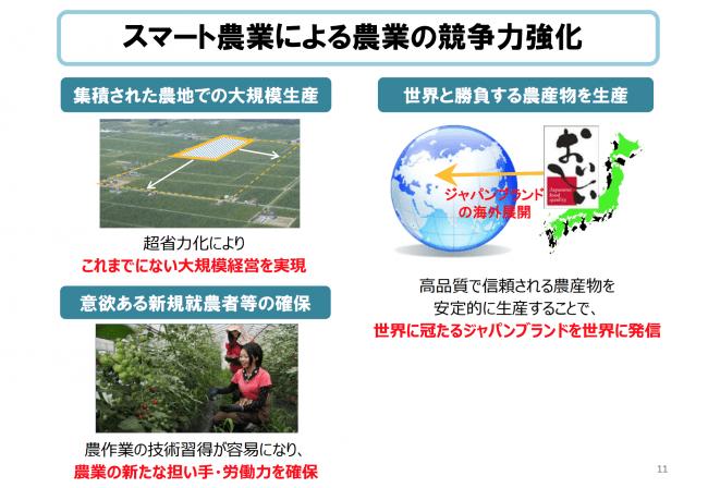 出典:農林水産省の未来投資×地方創生検討会の資料