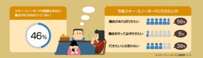 総務省『平成24年通信利用動向調査』公益財団法人日本生産性本部(レジャー白書)