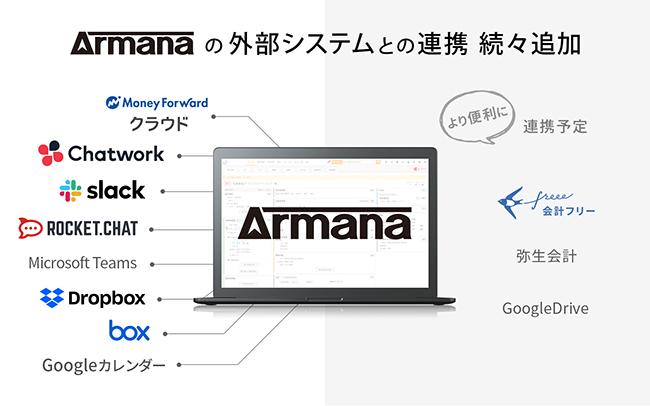 Armanaの外部システムとの連携