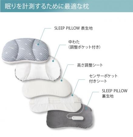 寝心地と正しい計測の両立設計