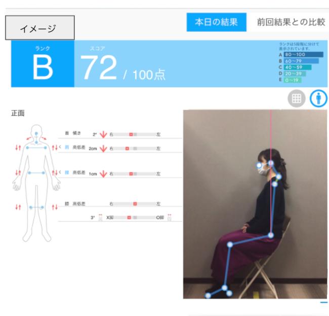姿勢診断結果のイメージ