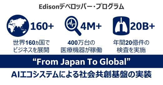 Edison デベロッパー・プログラム(概要)